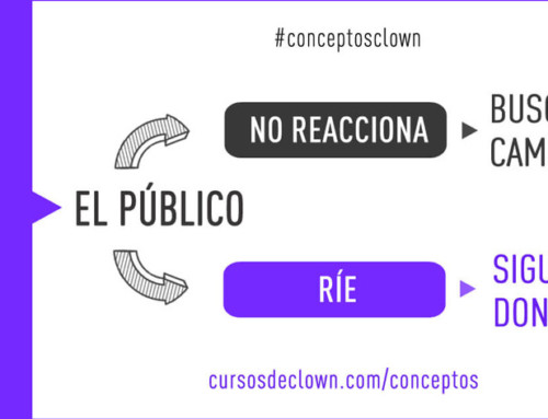 #conceptosclown | ESCUCHA AL PÚBLICO