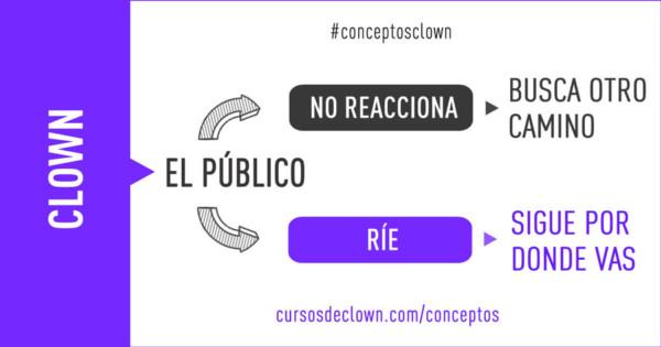 Conceptos Clown 6 - ESCUCHA AL PÚBLICO