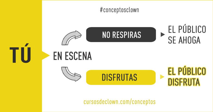 Conceptos Clown 5 - DISFRUTA