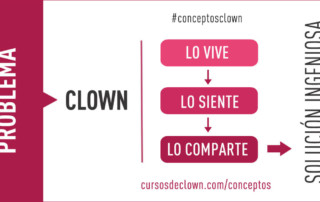 Conceptos Clown 5 - VIVE SIENTE COMPARTE
